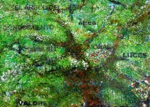 Sobre Los Arboles | Abraham Gustin | Título: Árbol del Conocimiento
